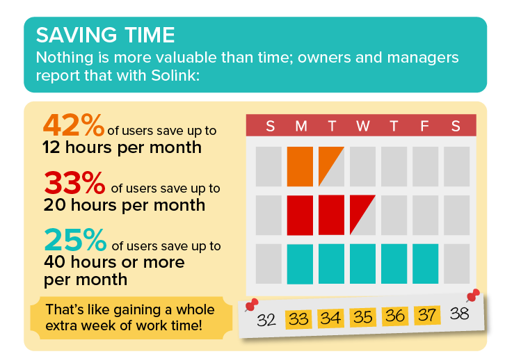 Solink-Stories-Infographic-03